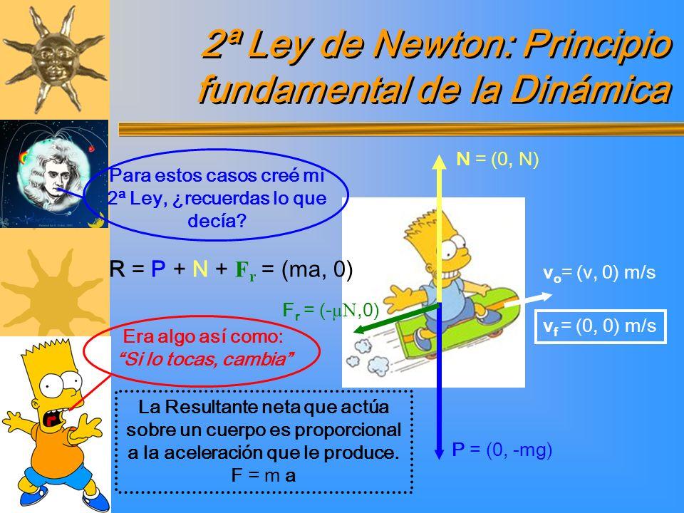 2ª Ley de Newton: Principio fundamental de la Dinámica Era algo así como: Si lo tocas, cambia Para estos casos creé mi 2ª Ley, ¿recuerdas lo que decía