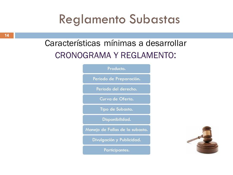 Reglamento Subastas 14 Características mínimas a desarrollar CRONOGRAMA Y REGLAMENTO : Producto.Periodo de Preparación.Periodo del derecho.Curva de Oferta.Tipo de Subasta.Disponibilidad.Manejo de Fallas de la subasta.Divulgación y Publicidad.Participantes.
