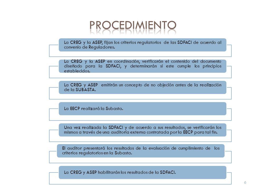 6 La CREG y la ASEP, fijan los criterios regulatorios de las SDFACI de acuerdo al convenio de Reguladores.