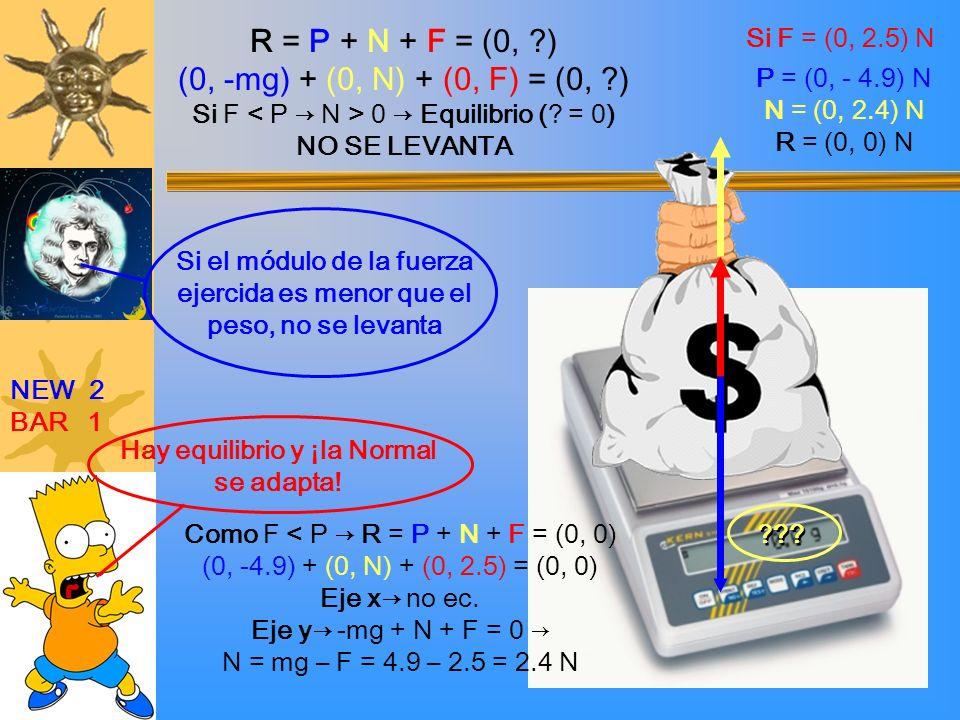 NEW 2 BAR 1 Hay equilibrio y ¡la Normal se adapta! Si el módulo de la fuerza ejercida es menor que el peso, no se levanta Como F < P R = P + N + F = (