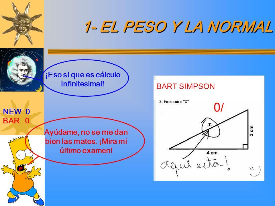 1- EL PESO Y LA NORMAL NEW 0 BAR 0 Ayúdame, no se me dan bien las mates. ¡Mira mi último examen! BART SIMPSON 0/ ¡Eso si que es cálculo infinitesimal!