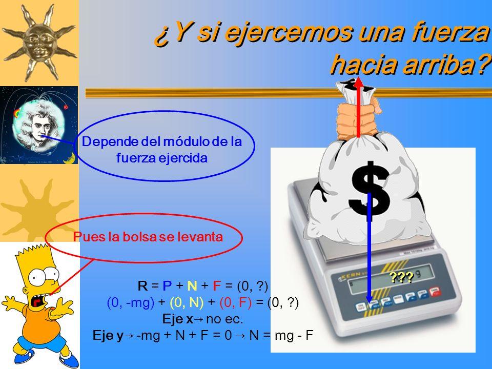 ¿Y si ejercemos una fuerza hacia arriba? Pues la bolsa se levanta Depende del módulo de la fuerza ejercida R = P + N + F = (0, ?) (0, -mg) + (0, N) +