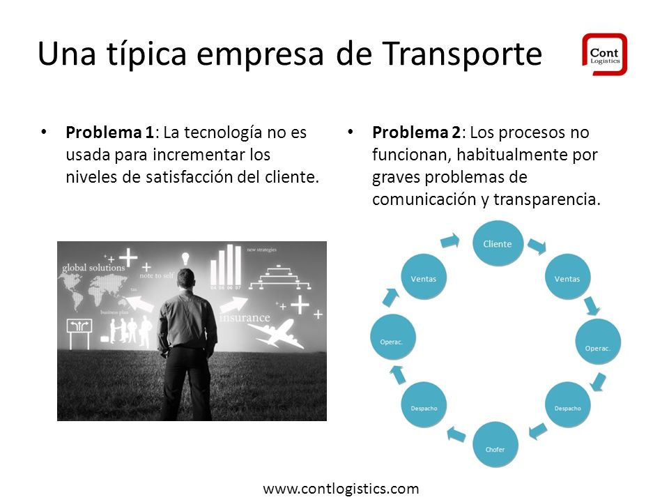 Una típica empresa de Transporte Problema 1: La tecnología no es usada para incrementar los niveles de satisfacción del cliente. Problema 2: Los proce