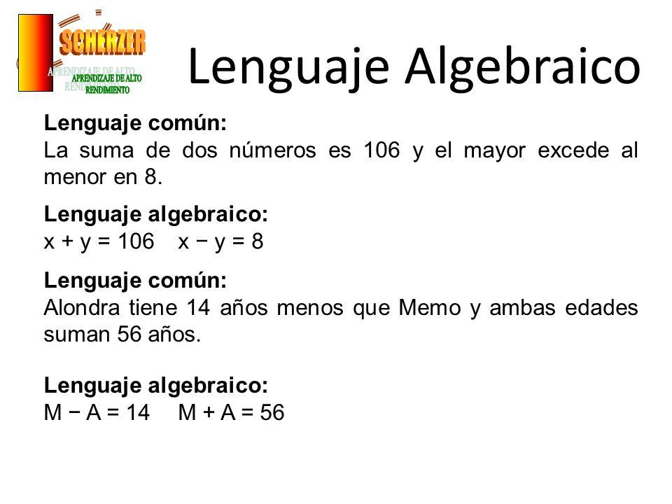 Lenguaje Algebraico Lenguaje común: La suma de dos números es 106 y el mayor excede al menor en 8. Lenguaje algebraico: x + y = 106x y = 8 Lenguaje co