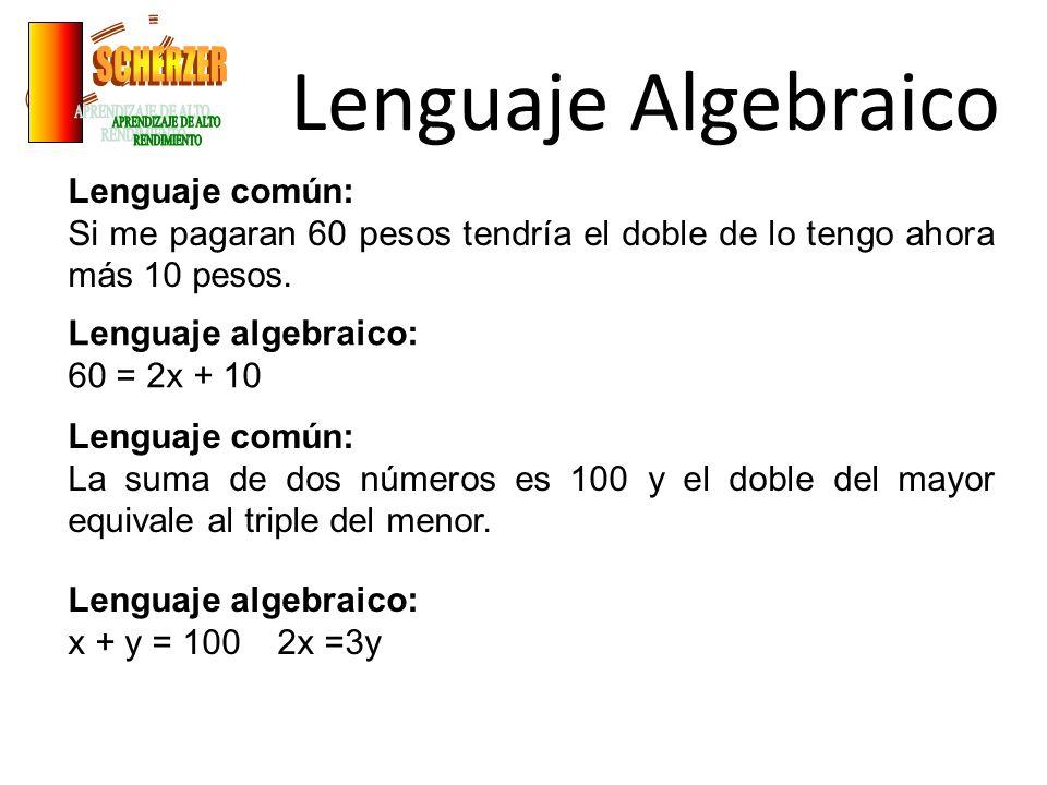 Lenguaje Algebraico Lenguaje común: Si me pagaran 60 pesos tendría el doble de lo tengo ahora más 10 pesos. Lenguaje algebraico: 60 = 2x + 10 Lenguaje