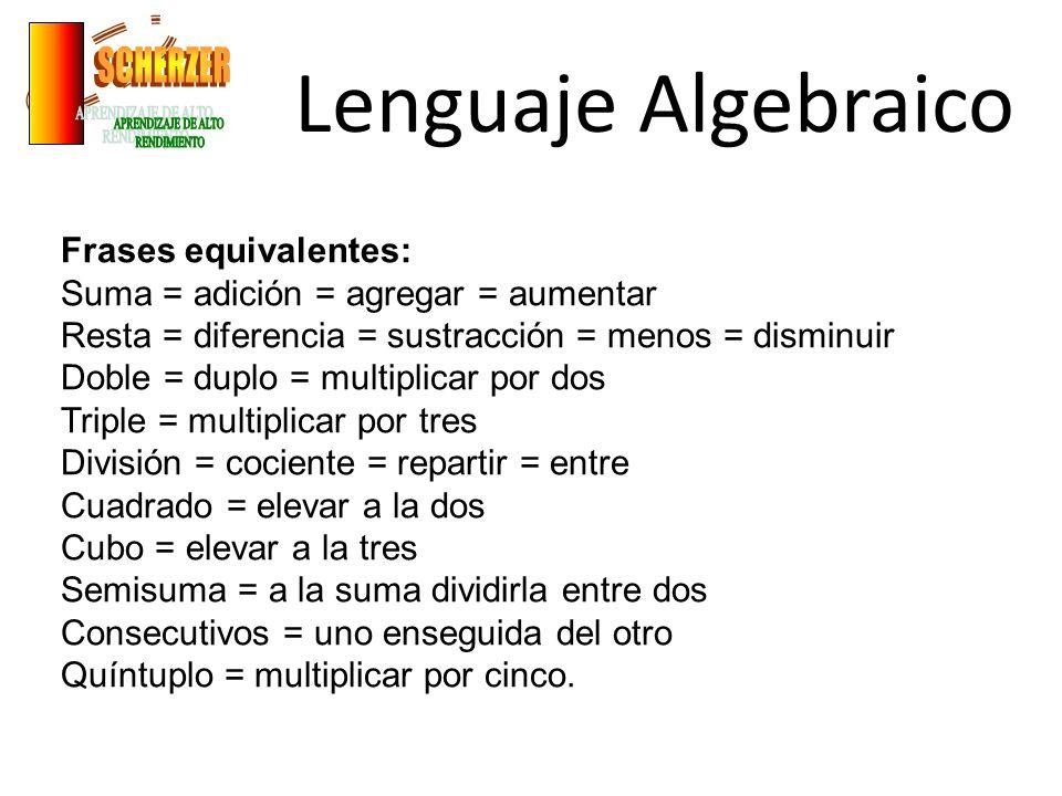 Lenguaje Algebraico Frases equivalentes: Suma = adición = agregar = aumentar Resta = diferencia = sustracción = menos = disminuir Doble = duplo = mult