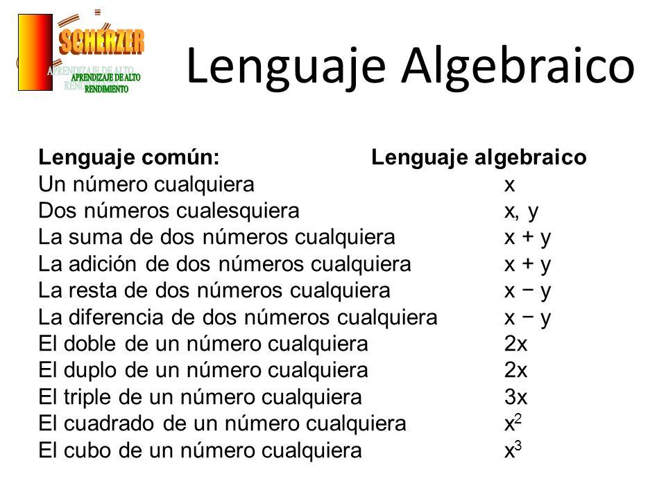 Lenguaje Algebraico Lenguaje común: Lenguaje algebraico Un número cualquierax Dos números cualesquierax, y La suma de dos números cualquierax + y La a