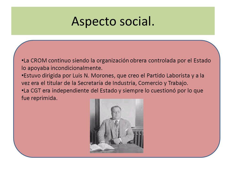 Aspecto social. La CROM continuo siendo la organización obrera controlada por el Estado lo apoyaba incondicionalmente. Estuvo dirigida por Luis N. Mor