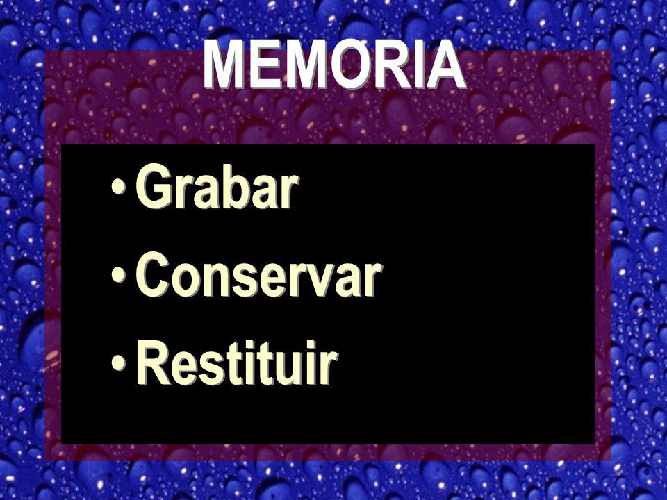 MEMORIA Grabar Conservar Restituir Grabar Conservar Restituir