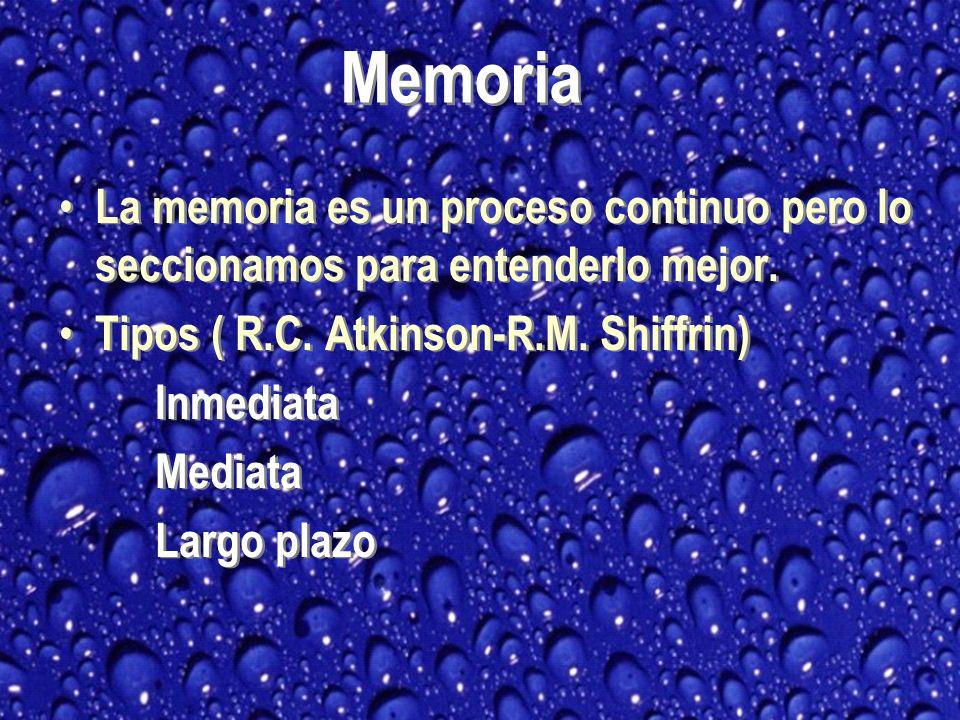 Esquema de la memoria Estímulo Registro sensorial Memoria corto plazo Memoria largo plazo Si no se transfiere desaparece Repetición.
