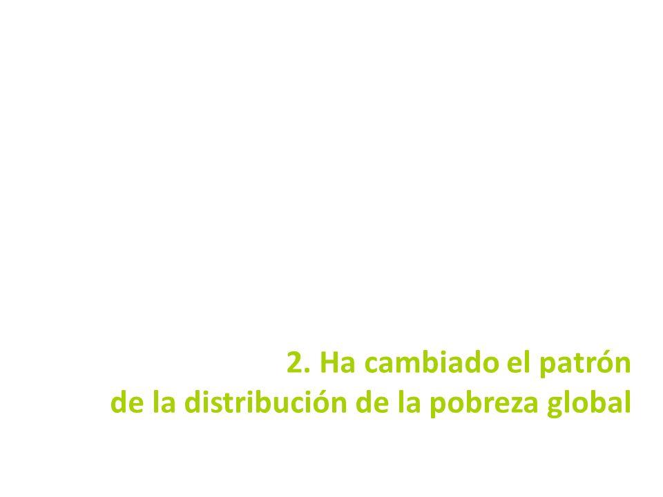 2. Ha cambiado el patrón de la distribución de la pobreza global