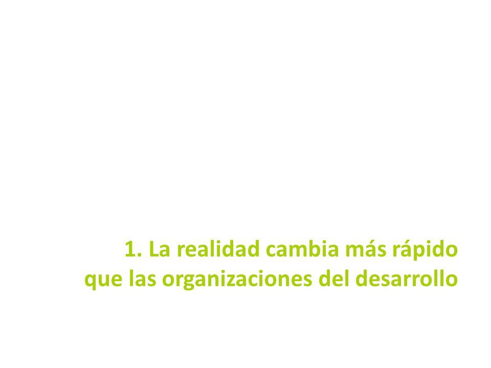 1. La realidad cambia más rápido que las organizaciones del desarrollo