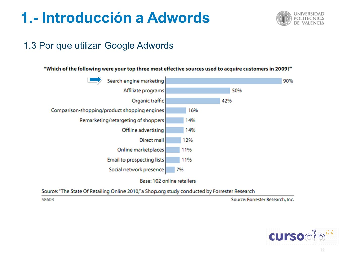 11 1.- Introducción a Adwords 1.3 Por que utilizar Google Adwords