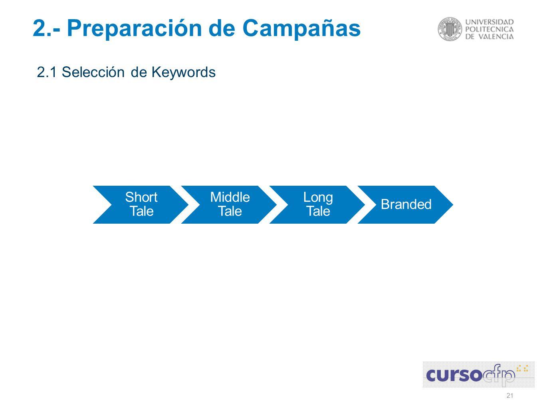 21 2.- Preparación de Campañas 2.1 Selección de Keywords Short Tale Middle Tale Long Tale Branded