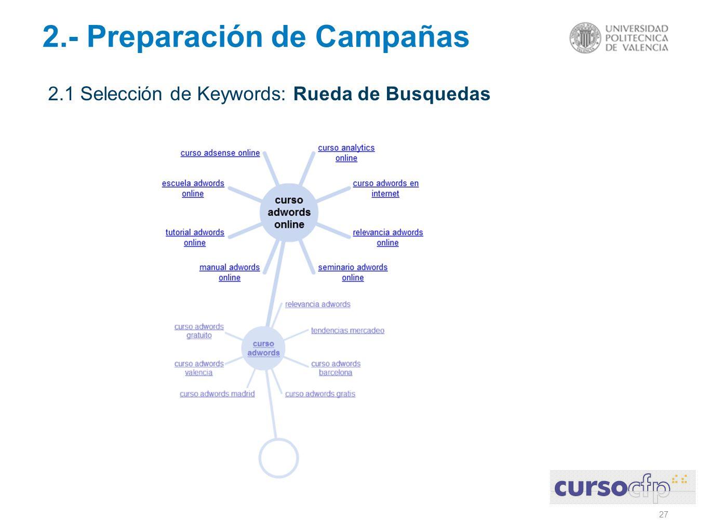 27 2.- Preparación de Campañas 2.1 Selección de Keywords: Rueda de Busquedas