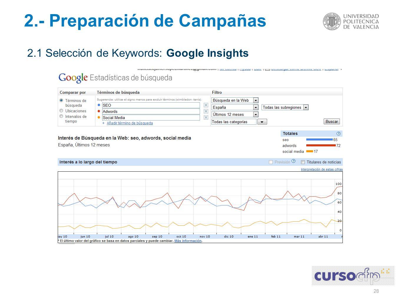 28 2.- Preparación de Campañas 2.1 Selección de Keywords: Google Insights