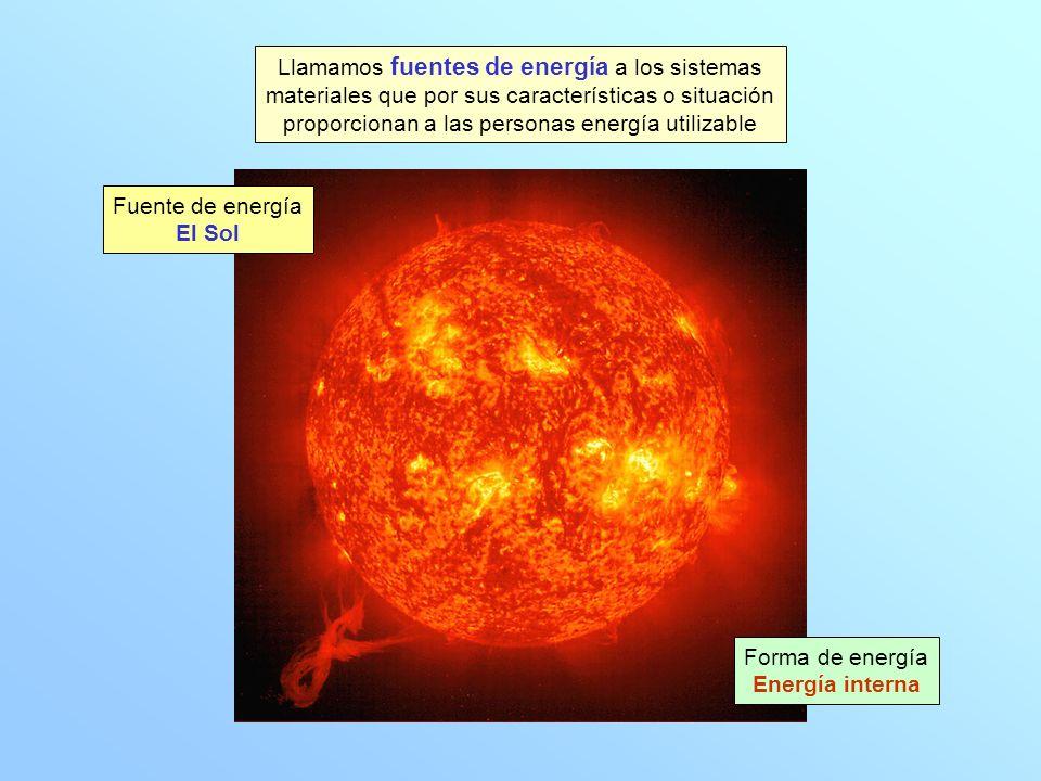 Llamamos fuentes de energía a los sistemas materiales que por sus características o situación proporcionan a las personas energía utilizable Fuente de energía El Sol Forma de energía Energía interna