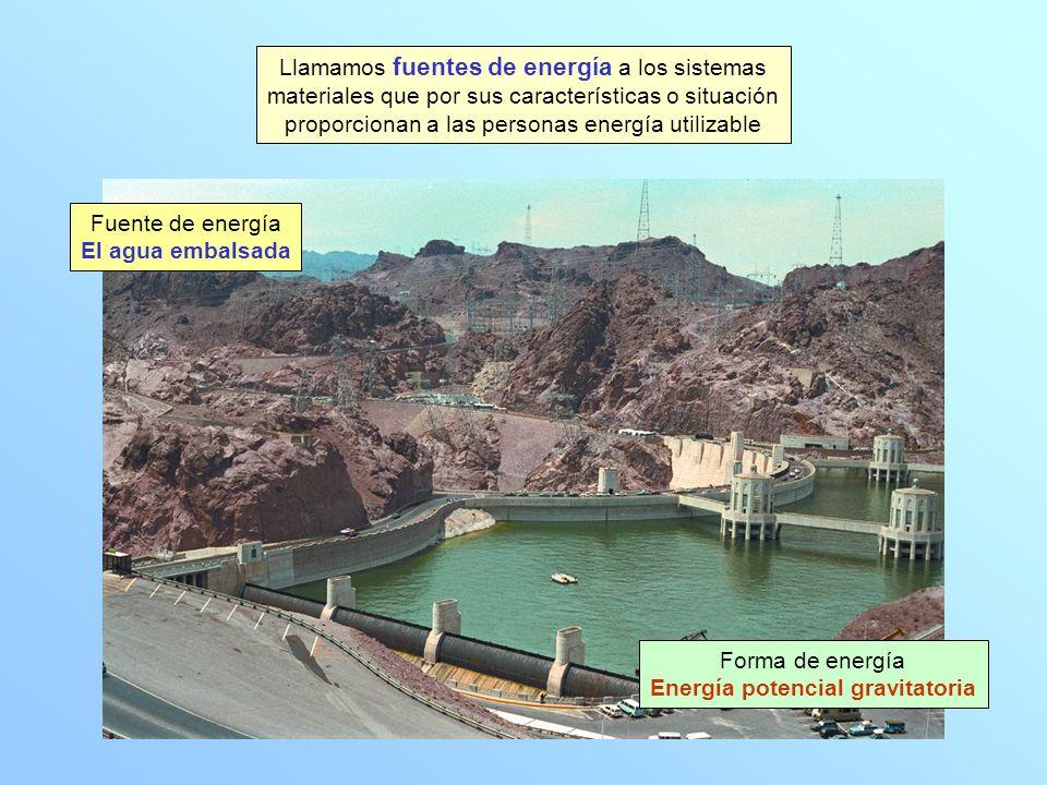 Llamamos fuentes de energía a los sistemas materiales que por sus características o situación proporcionan a las personas energía utilizable Fuente de energía El agua embalsada Forma de energía Energía potencial gravitatoria