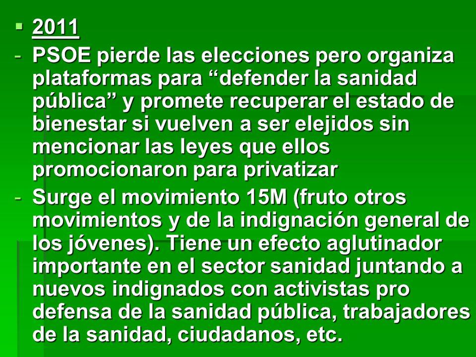 2011 2011 -PSOE pierde las elecciones pero organiza plataformas para defender la sanidad pública y promete recuperar el estado de bienestar si vuelven a ser elejidos sin mencionar las leyes que ellos promocionaron para privatizar -Surge el movimiento 15M (fruto otros movimientos y de la indignación general de los jóvenes).