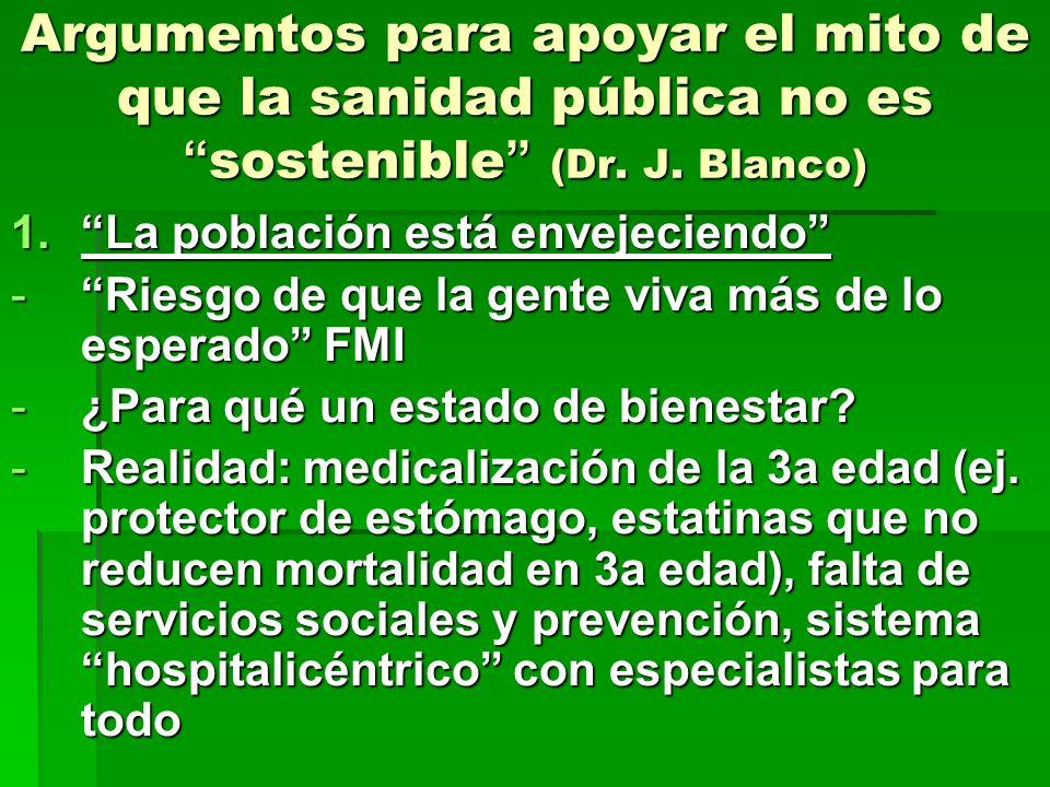 Argumentos para apoyar el mito de que la sanidad pública no essostenible (Dr.