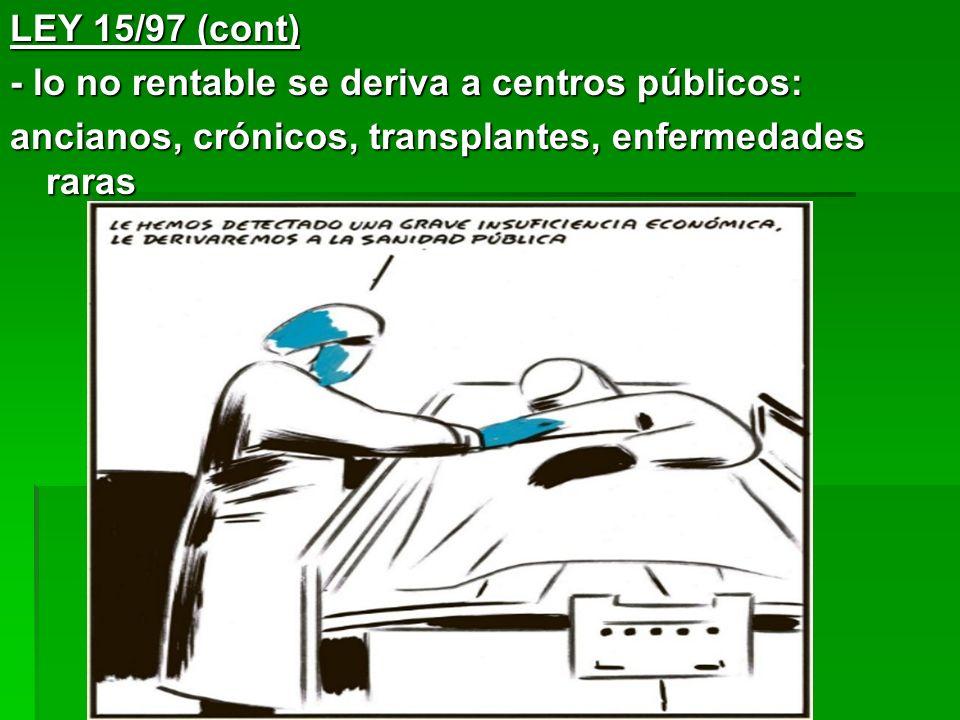 LEY 15/97 (cont) - lo no rentable se deriva a centros públicos: ancianos, crónicos, transplantes, enfermedades raras