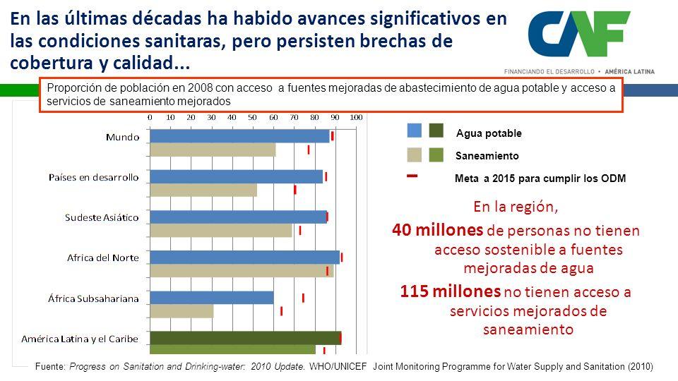 Agua potable Saneamiento Meta a 2015 para cumplir los ODM Proporción de población en 2008 con acceso a fuentes mejoradas de abastecimiento de agua potable y acceso a servicios de saneamiento mejorados En las últimas décadas ha habido avances significativos en las condiciones sanitaras, pero persisten brechas de cobertura y calidad...