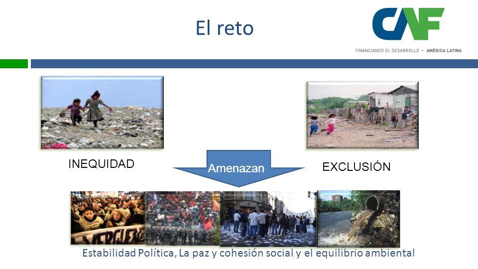 El reto INEQUIDAD EXCLUSIÓN Estabilidad Política, La paz y cohesión social y el equilibrio ambiental Amenazan