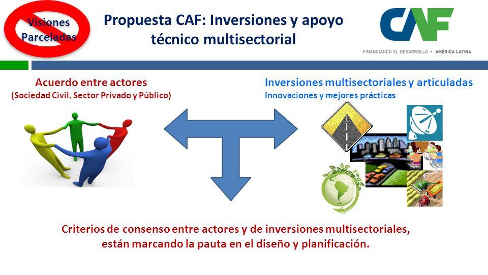 Propuesta CAF: Inversiones y apoyo técnico multisectorial Acuerdo entre actores (Sociedad Civil, Sector Privado y Público) Inversiones multisectoriales y articuladas Innovaciones y mejores prácticas Criterios de consenso entre actores y de inversiones multisectoriales, están marcando la pauta en el diseño y planificación.