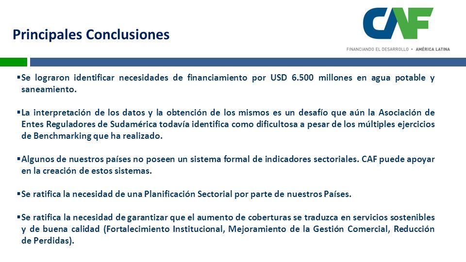 Se lograron identificar necesidades de financiamiento por USD 6.500 millones en agua potable y saneamiento.