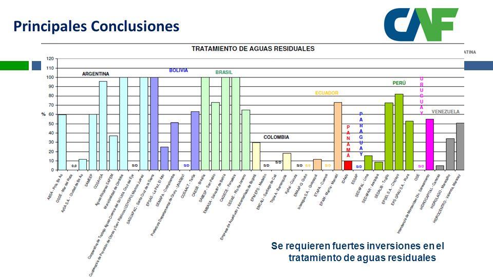 Se requieren fuertes inversiones en el tratamiento de aguas residuales