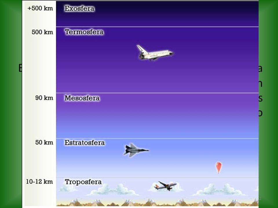 1.1 Funciones de la atmósfera 1.Fricción atmosférica 2.