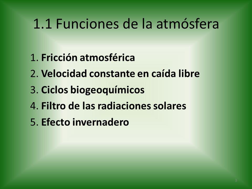 1.1 Funciones de la atmósfera 1. Fricción atmosférica 2. Velocidad constante en caída libre 3. Ciclos biogeoquímicos 4. Filtro de las radiaciones sola