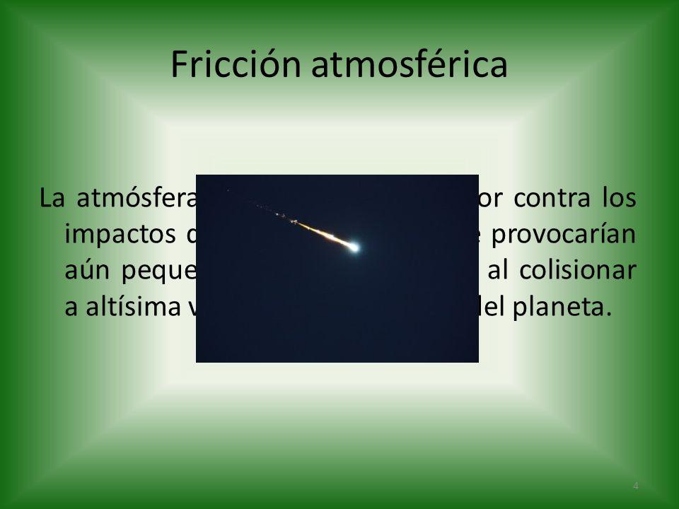 Fricción atmosférica La atmósfera es un escudo protector contra los impactos de enorme energía que provocarían aún pequeños objetos espaciales al coli