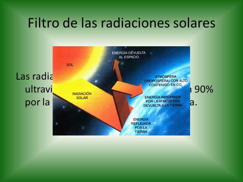 Filtro de las radiaciones solares Las radiaciones solares nocivas, como la ultravioleta, son absorbidas casi en un 90% por la capa de ozono de la estr