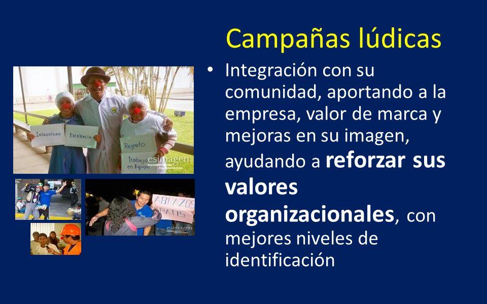 Campañas lúdicas Integración con su comunidad, aportando a la empresa, valor de marca y mejoras en su imagen, ayudando a reforzar sus valores organiza