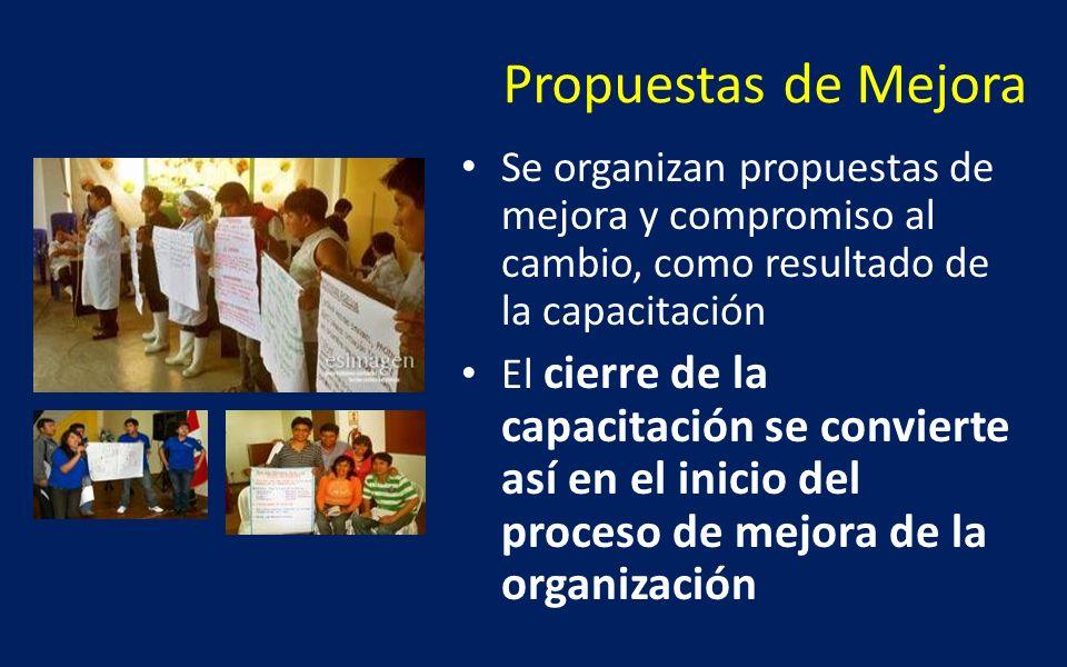 Propuestas de Mejora Se organizan propuestas de mejora y compromiso al cambio, como resultado de la capacitación El cierre de la capacitación se convi