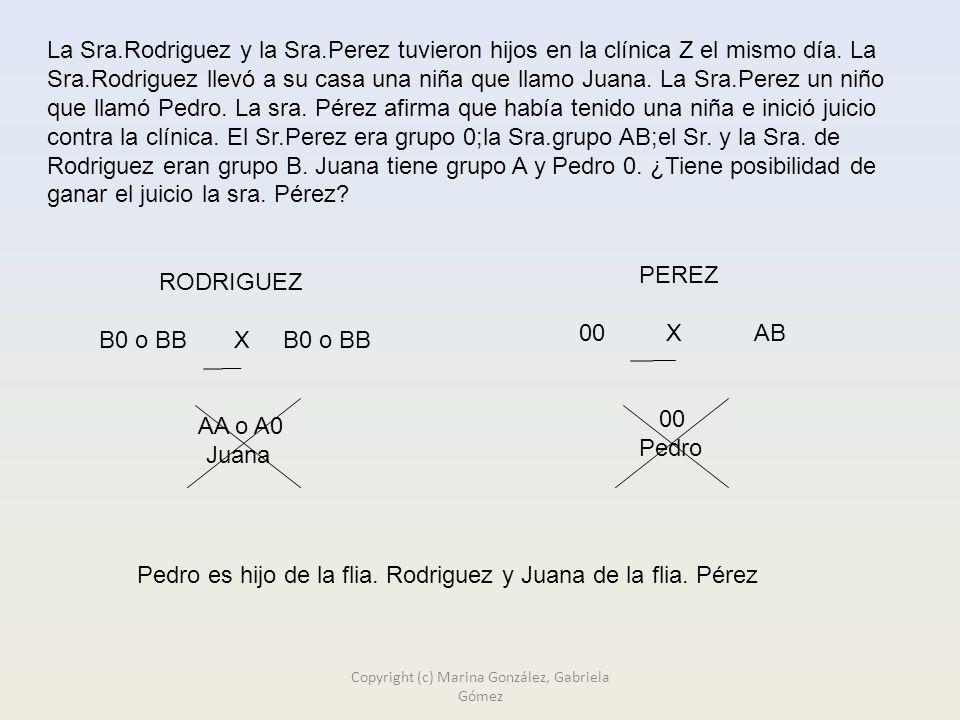 La Sra.Rodriguez y la Sra.Perez tuvieron hijos en la clínica Z el mismo día.