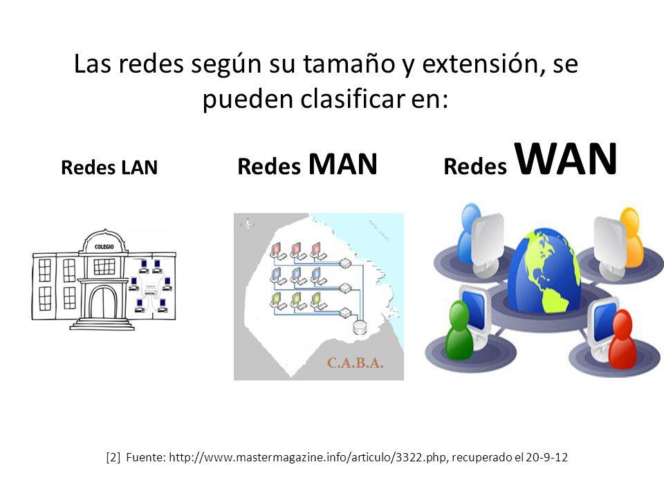 Las redes según su tamaño y extensión, se pueden clasificar en: Redes LAN Redes MAN Redes WAN [2] Fuente: http://www.mastermagazine.info/articulo/3322.php, recuperado el 20-9-12