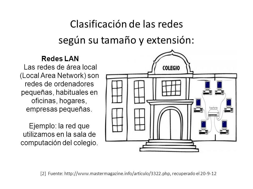 Las redes según su tamaño y extensión, se pueden clasificar en: Redes LAN Redes MAN Redes WAN [2] Fuente: http://www.mastermagazine.info/articulo/3322