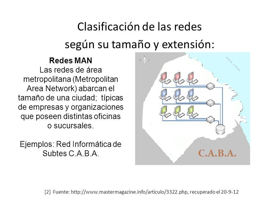 Clasificación de las redes según su tamaño y extensión: [2] Fuente: http://www.mastermagazine.info/articulo/3322.php, recuperado el 20-9-12 Redes LAN