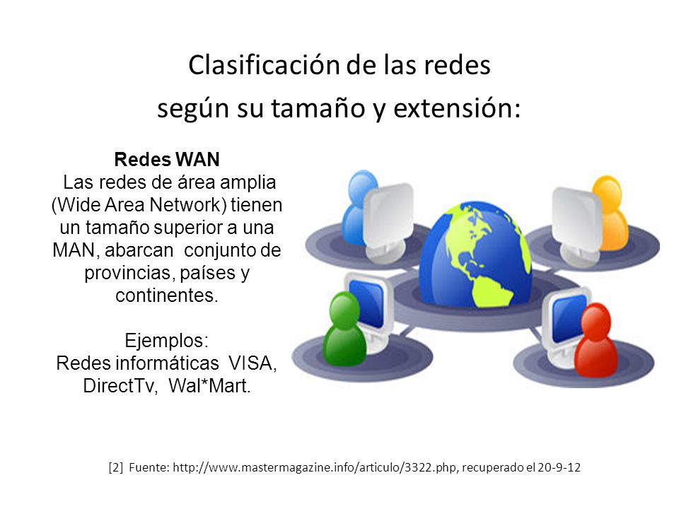 Clasificación de las redes según su tamaño y extensión: [2] Fuente: http://www.mastermagazine.info/articulo/3322.php, recuperado el 20-9-12 Redes MAN