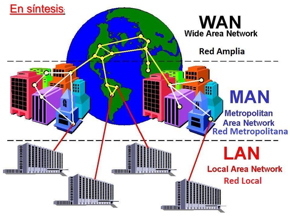 Clasificación de las redes según su tamaño y extensión: [2] Fuente: http://www.mastermagazine.info/articulo/3322.php, recuperado el 20-9-12 Redes WAN
