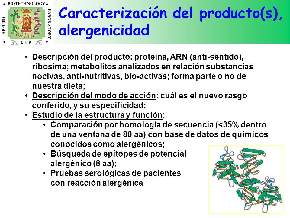 Descripción del producto: proteína, ARN (anti-sentido), ribosima; metabolitos analizados en relación substancias nocivas, anti-nutritivas, bio-activas