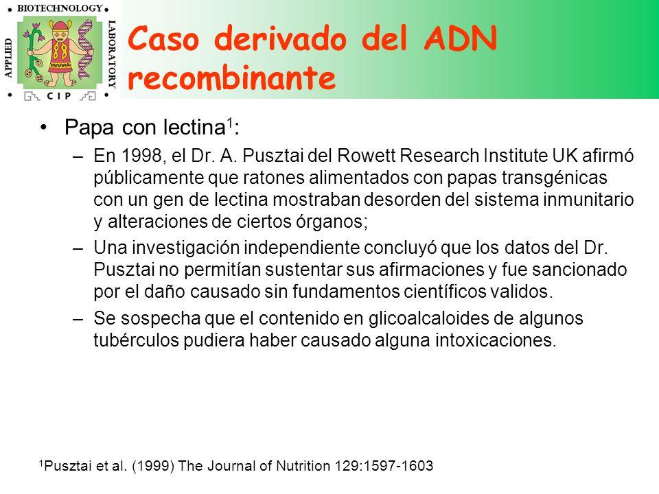 Caso derivado del ADN recombinante Papa con lectina 1 : –En 1998, el Dr. A. Pusztai del Rowett Research Institute UK afirmó públicamente que ratones a