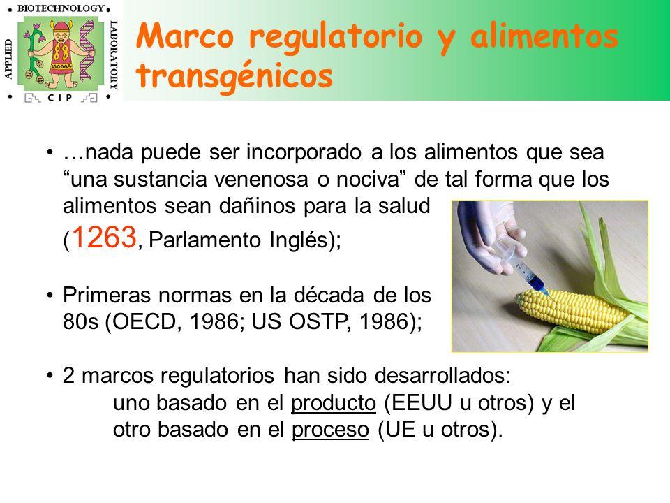 Marco regulatorio y alimentos transgénicos …nada puede ser incorporado a los alimentos que sea una sustancia venenosa o nociva de tal forma que los al
