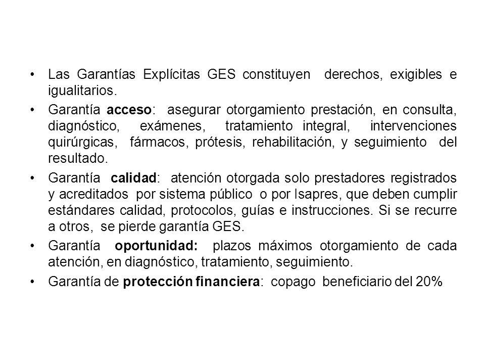 Las Garantías Explícitas GES constituyen derechos, exigibles e igualitarios. Garantía acceso: asegurar otorgamiento prestación, en consulta, diagnósti