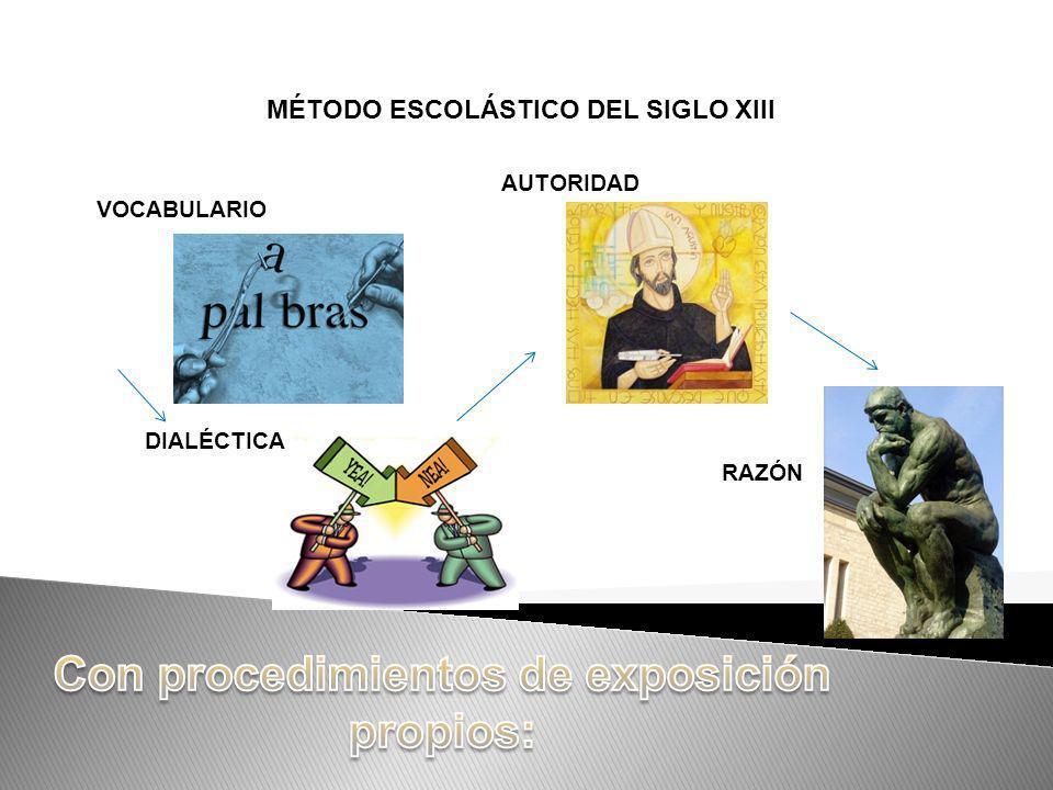 MÉTODO ESCOLÁSTICO DEL SIGLO XIII VOCABULARIO RAZÓN AUTORIDAD DIALÉCTICA