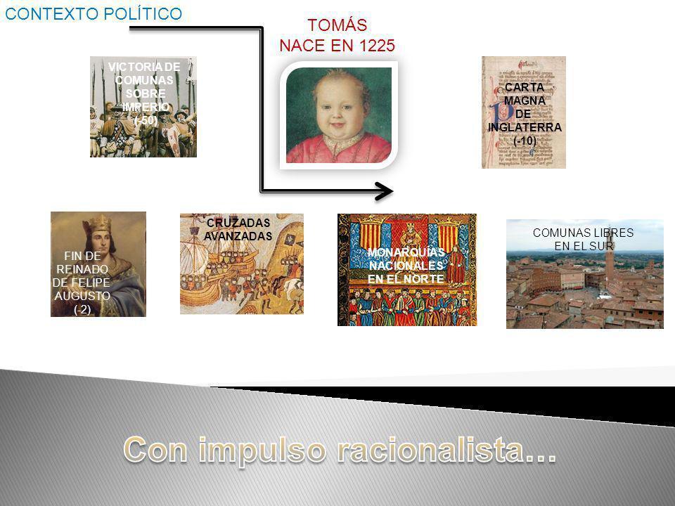 CONTEXTO POLÍTICO TOMÁS NACE EN 1225 VICTORIA DE COMUNAS SOBRE IMPERIO (-50) CARTA MAGNA DE INGLATERRA (-10) FIN DE REINADO DE FELIPE AUGUSTO (-2) CRU
