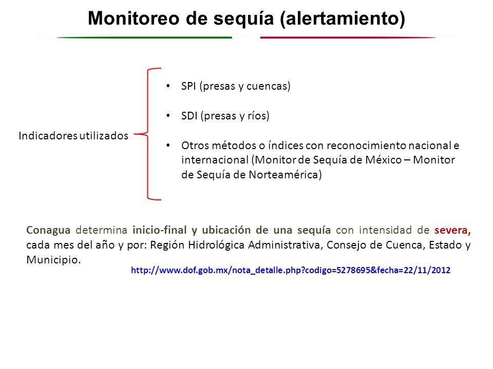 Monitoreo de sequía (alertamiento) http://www.dof.gob.mx/nota_detalle.php?codigo=5278695&fecha=22/11/2012 Conagua determina inicio-final y ubicación d