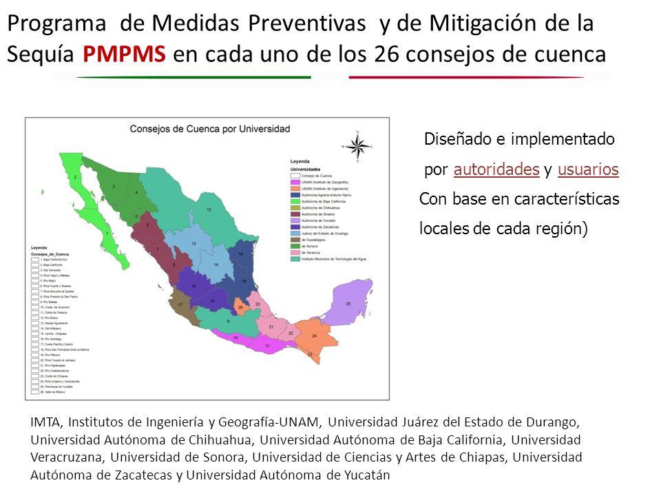 Diseñado e implementado por autoridades y usuarios Con base en características locales de cada región) Programa de Medidas Preventivas y de Mitigación